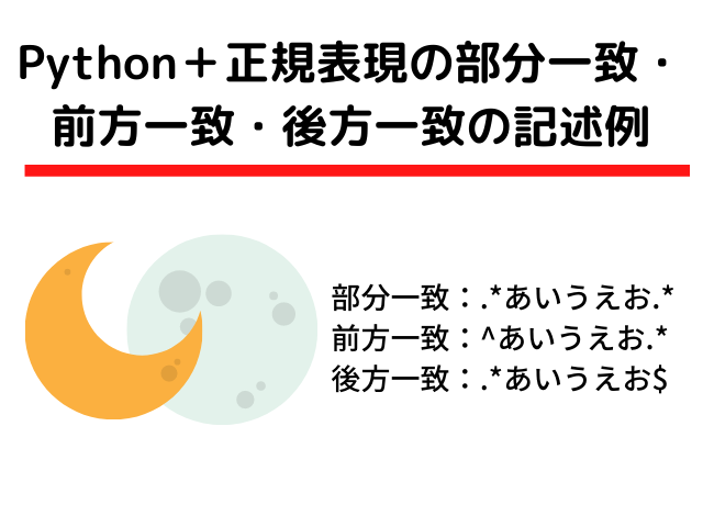 Pythonと正規表現の部分一致