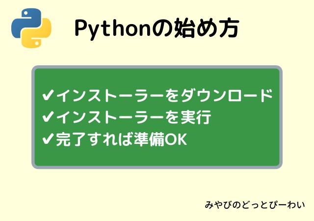 Pythonをインストールする手順